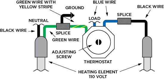 wiring diagram wiring & operating instructions johnson concrete products heating element wiring diagram at gsmportal.co